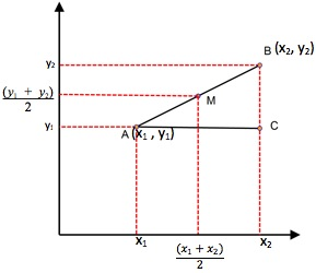 midpoint_of_an_interval