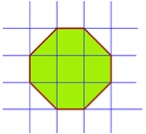 area of shape=7 sq units