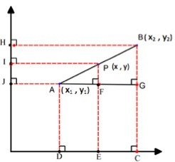 division of an interval