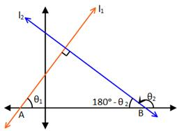 equation_of_perpendicular_lines