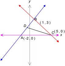 example_of_two_point_formula