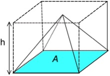 Volume of a pyramid_1