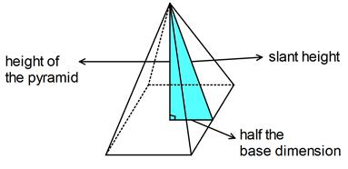 Volume of a pyramid_3