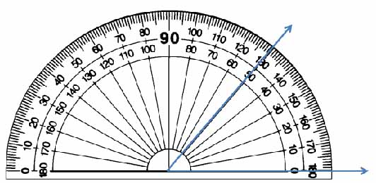 angle measurement of 50
