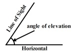 angle of elevation-1