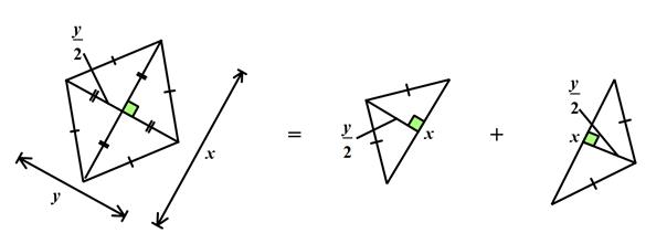 area of rhombus_1