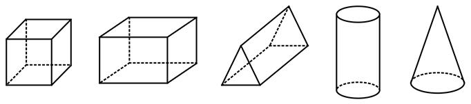 surface area of solids