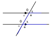 types of angles-corresponding angles